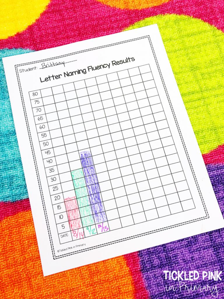 letter naming fluency student graph