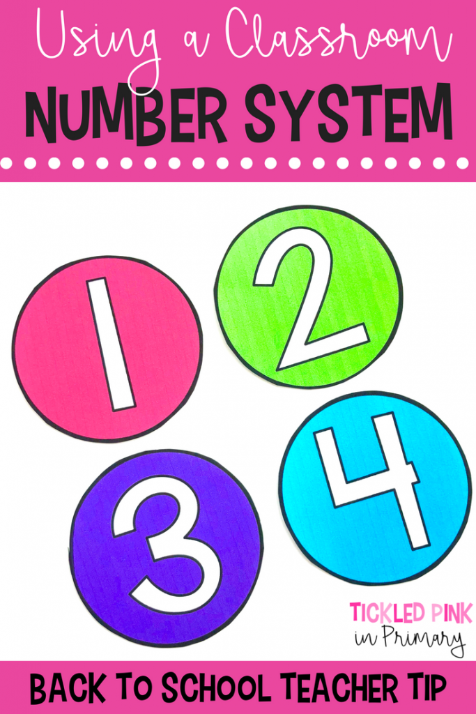 Using a Number System