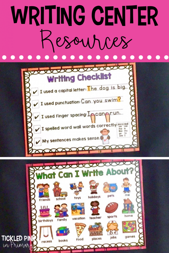 Writing in the Classroom - Writing Center Resources