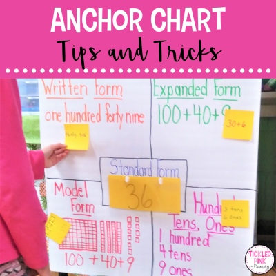 Anchor Chart Tips and Tricks