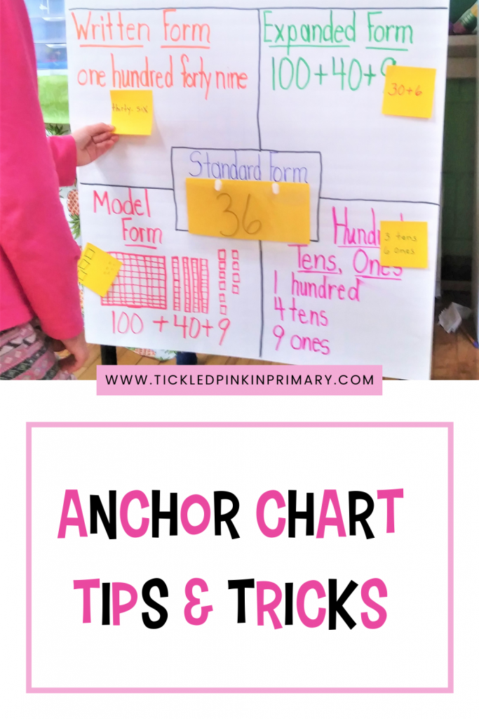 Kid using a math anchor chart in the elementary classroom.