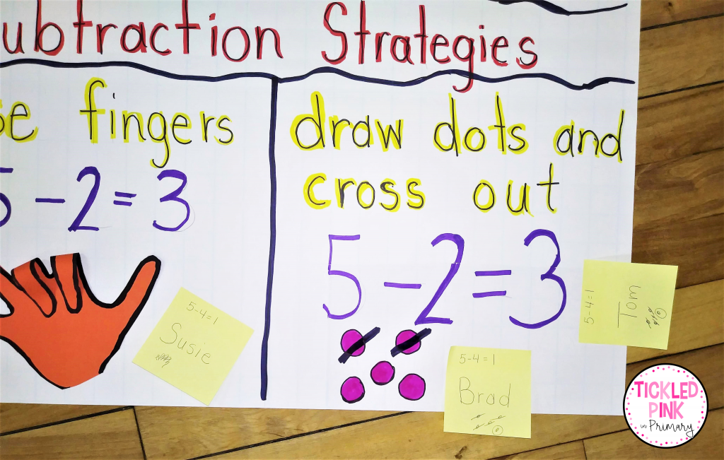 Young learners posted responses on a subtraction math anchor chart.