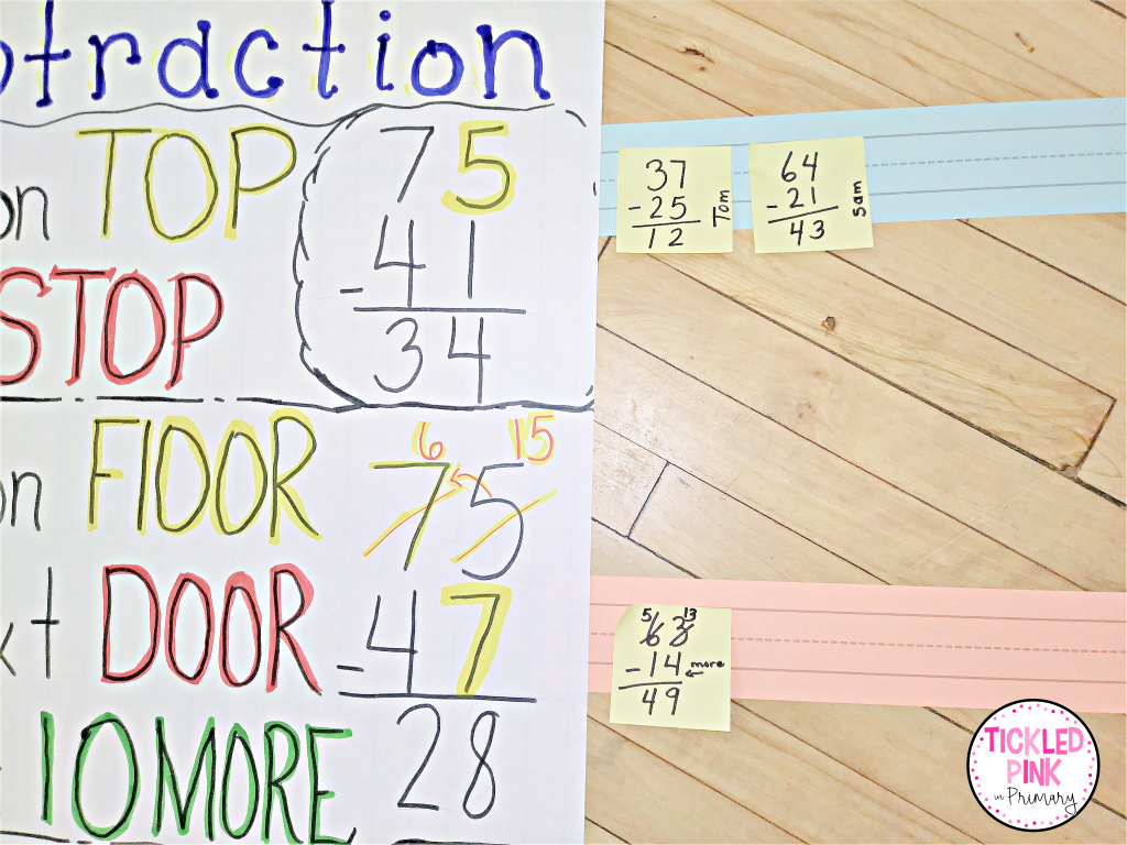 Add sentence strips to anchor charts for extra space for student response.