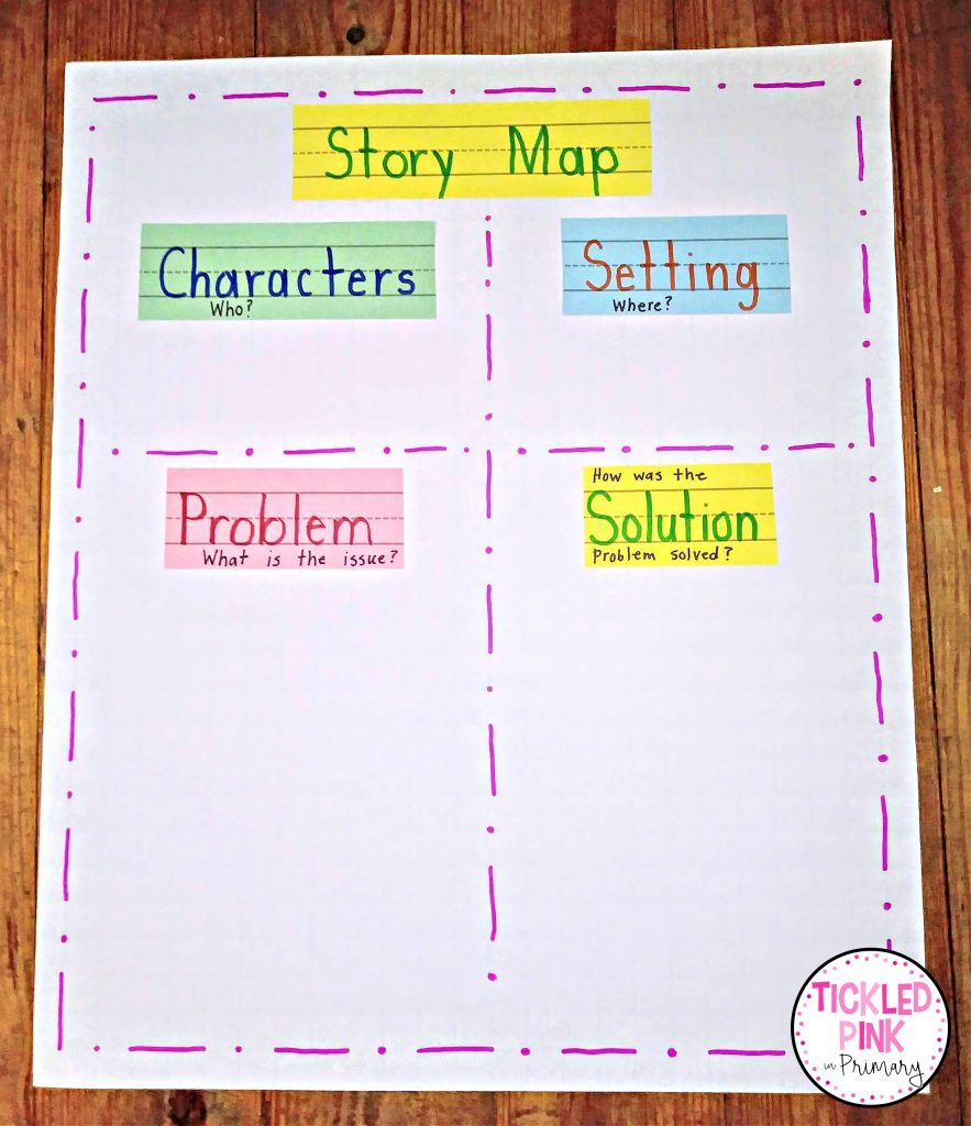 Story map literacy anchor chart for the K-2 classroom.