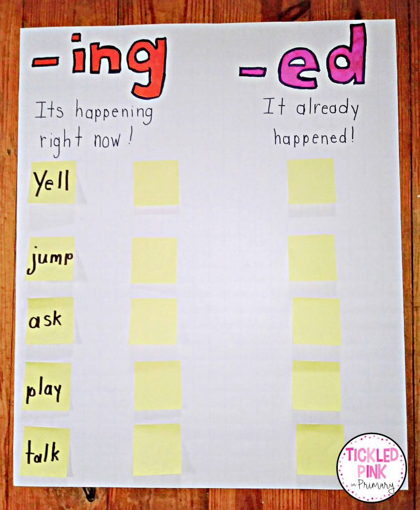 Suffixes -ed and -ing anchor chart for teaching literacy in the K-2 classroom.