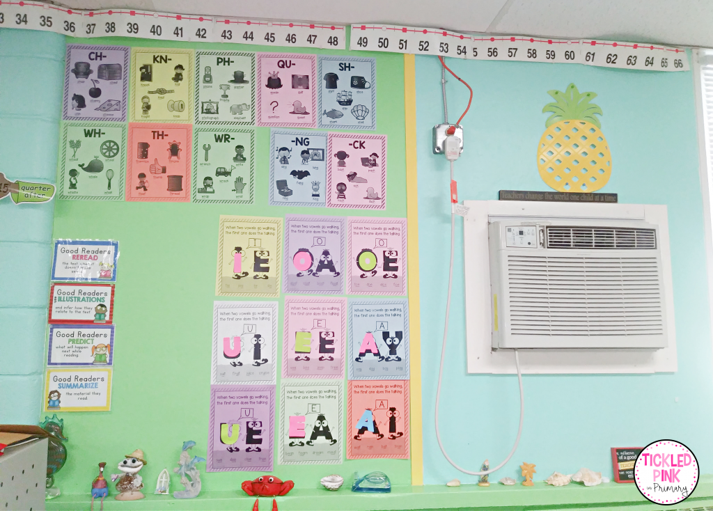 Painted bulletin boards is a great tip saving time when planning in the classroom.