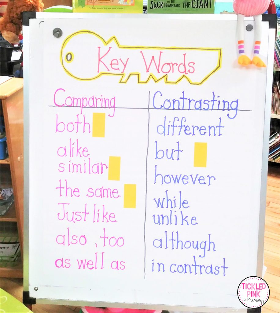 Key words anchor chart for compare and contrast activities in the K-3 classroom.