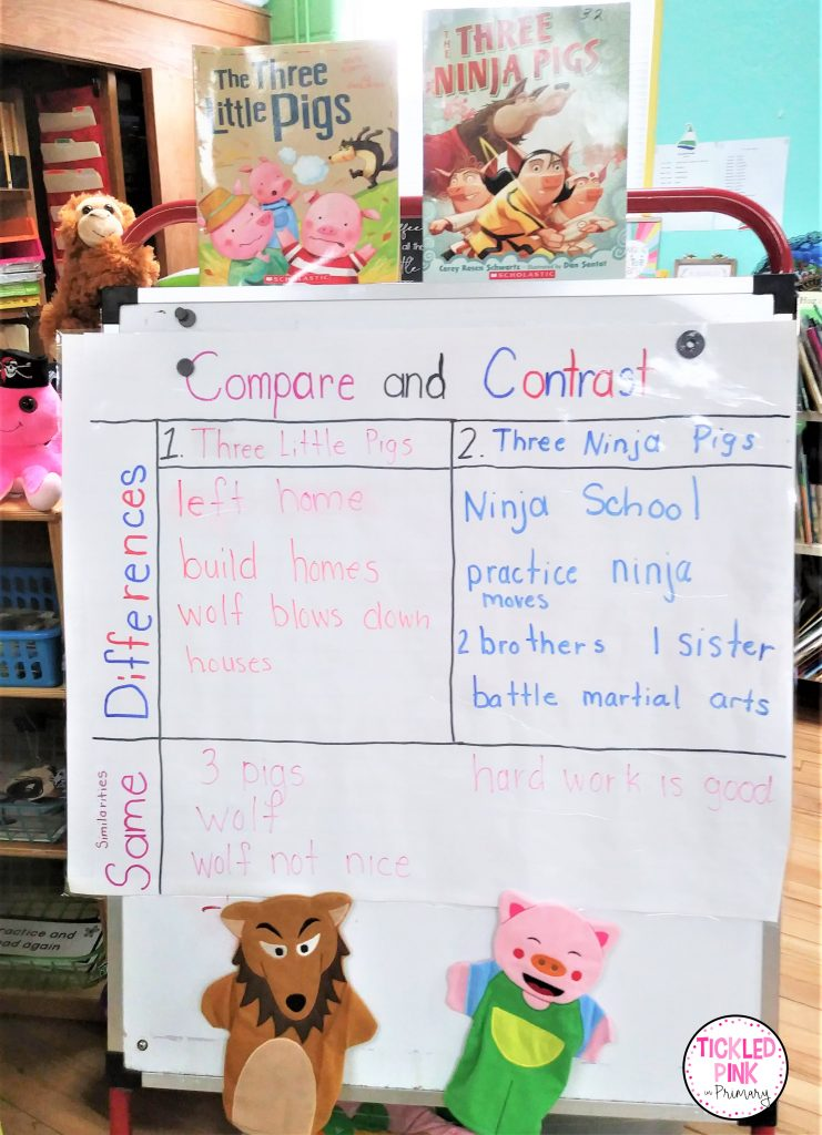 Alternative compare and contrast diagram on an anchor chart.