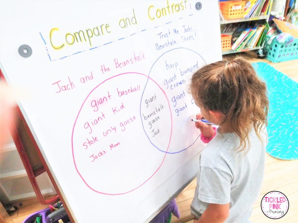 Student writing on a compare and contrast Venn diagram anchor chart.