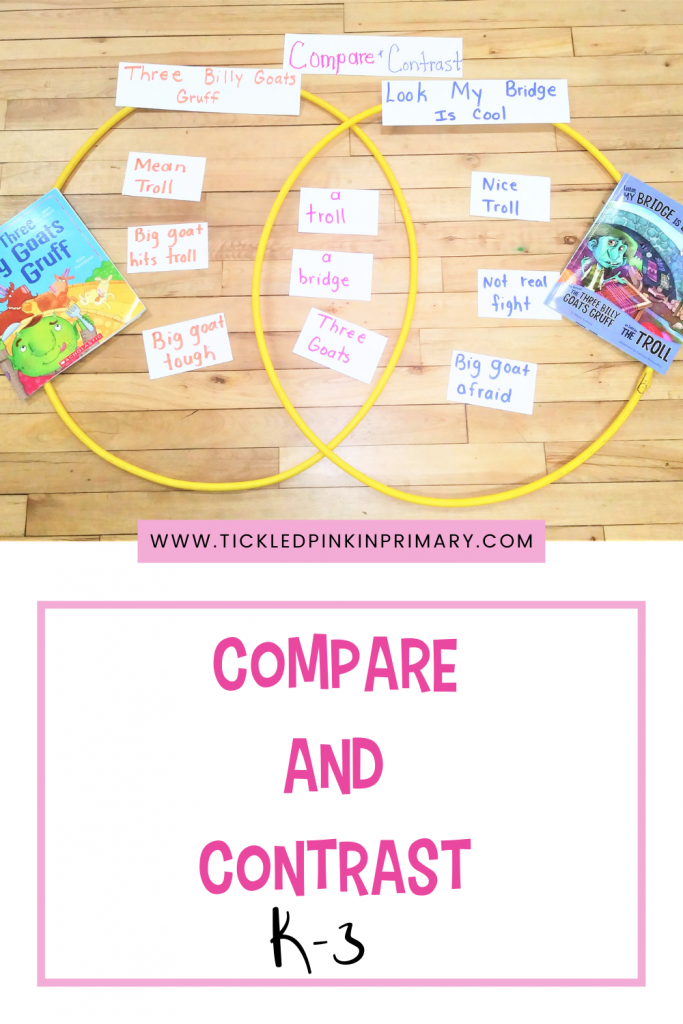 Activities, anchor charts, and more for teaching  compare and contrast in the K-3 classroom.