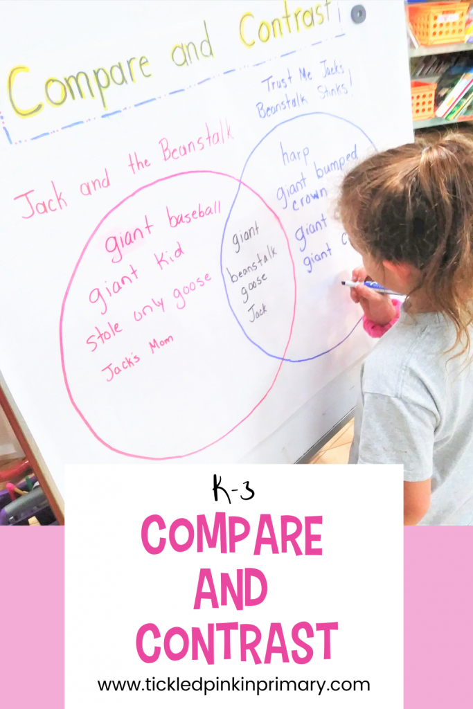 Compare and contrast activities, anchor charts, tips, and more for grades K-3