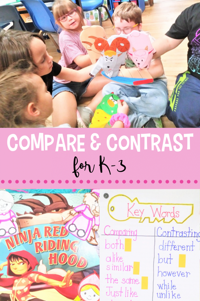 Comparing and contrasting activities, anchor charts, and other ideas for the K-3 classroom.